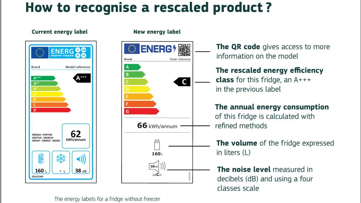 Новая европейская маркировка электро приборов. Энергосбережение, шум, потребление воды J64defaktwfnf82raoogtoinq52ci875
